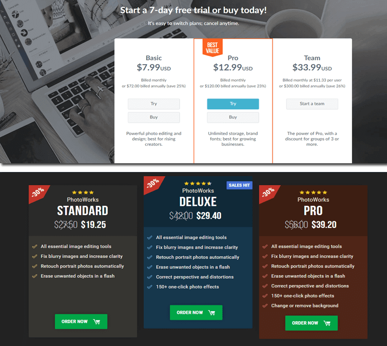 Pricing for PhotoWorks and PicMonkey